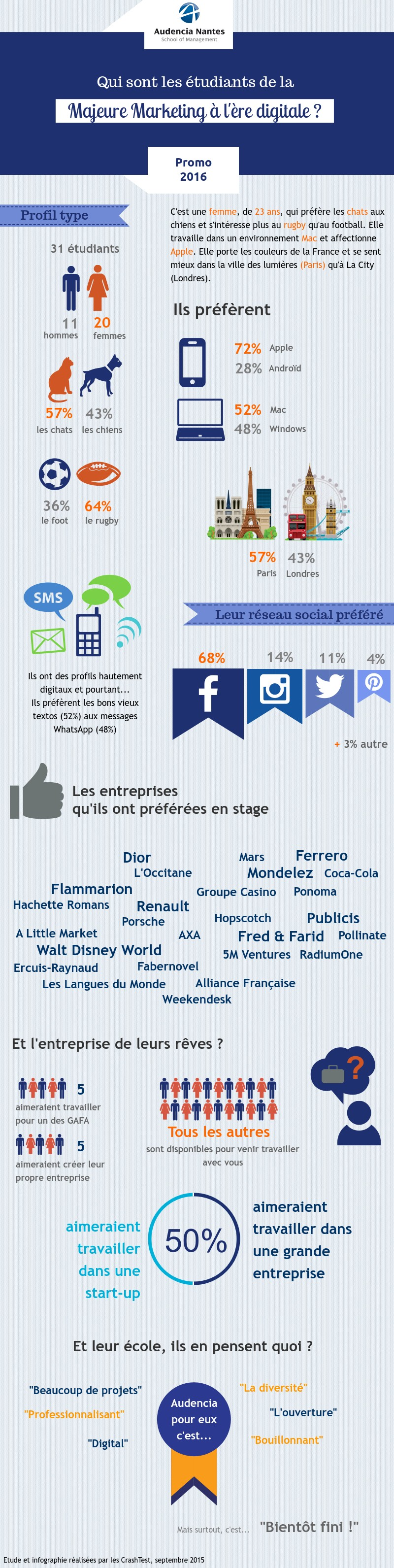 InfographieVF