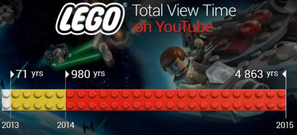 Lego-2-YouTube